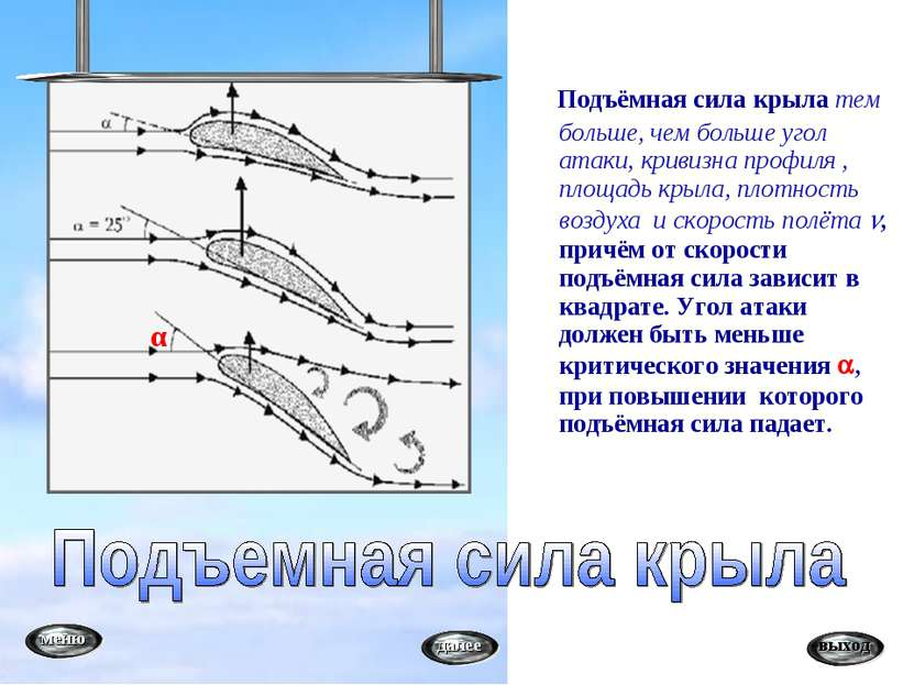 Подъёмная сила крыла тем больше, чем больше угол атаки, кривизна профиля , пл...