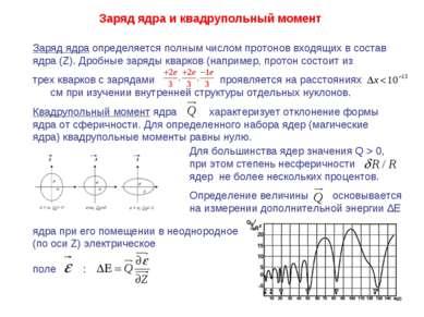 Заряд ядра определяется полным числом протонов входящих в состав ядра (Z). Др...