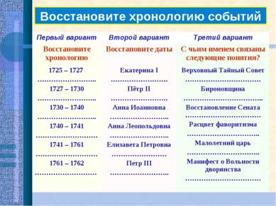 Восстановите хронологию событий Первый вариант Второй вариант Третий вариант ...