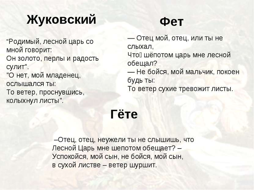 Фет Жуковский Гёте — Отец мой, отец, или ты не слыхал, Что шёпотом царь мне л...