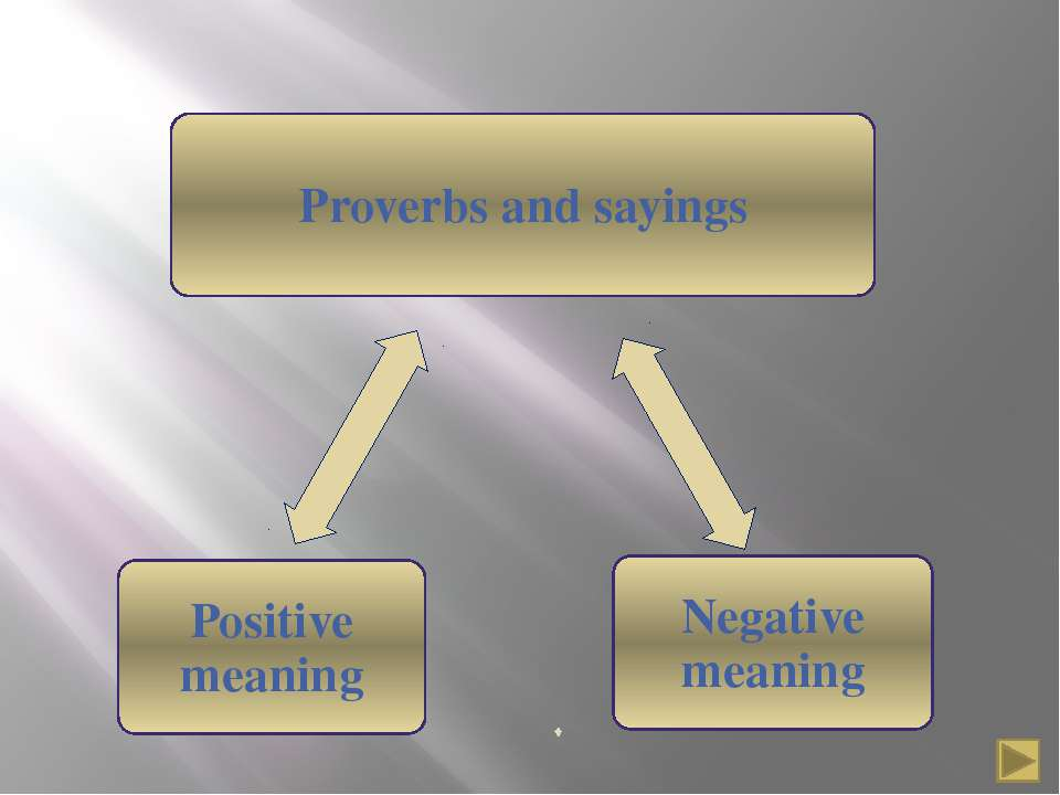 Positive and negative characteristics n proverbs and sayings