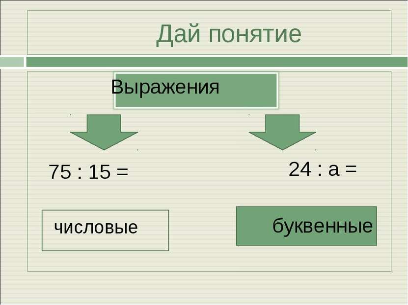 Дай понятие Выражения 75 : 15 = числовые 24 : а = буквенные