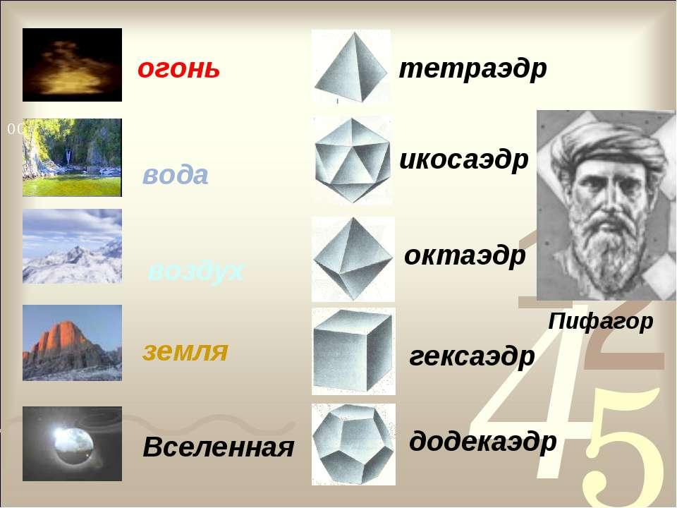 вода земля воздух огонь Вселенная додекаэдр гексаэдр октаэдр икосаэдр тетраэд...