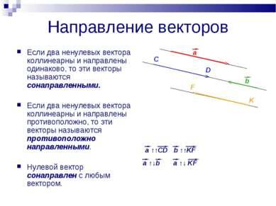 Направление векторов Если два ненулевых вектора коллинеарны и направлены один...
