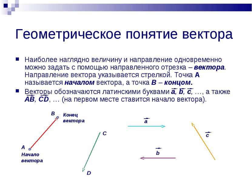 Геометрическое понятие вектора Наиболее наглядно величину и направление однов...