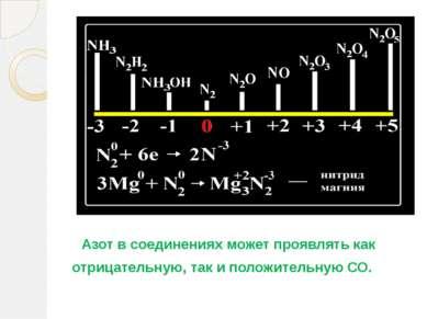 Легче воздуха Хорошо растворим в воде H2O NH3 Молекулярная кристаллическая ре...