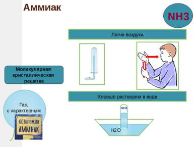 Применение Свойства NH3 Аммиак содержит ценный для растений элемент - азот. А...