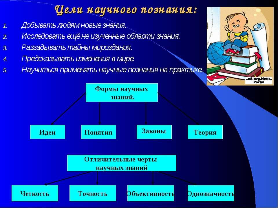 Цели научного познания: Добывать людям новые знания. Исследовать ещё не изуче...