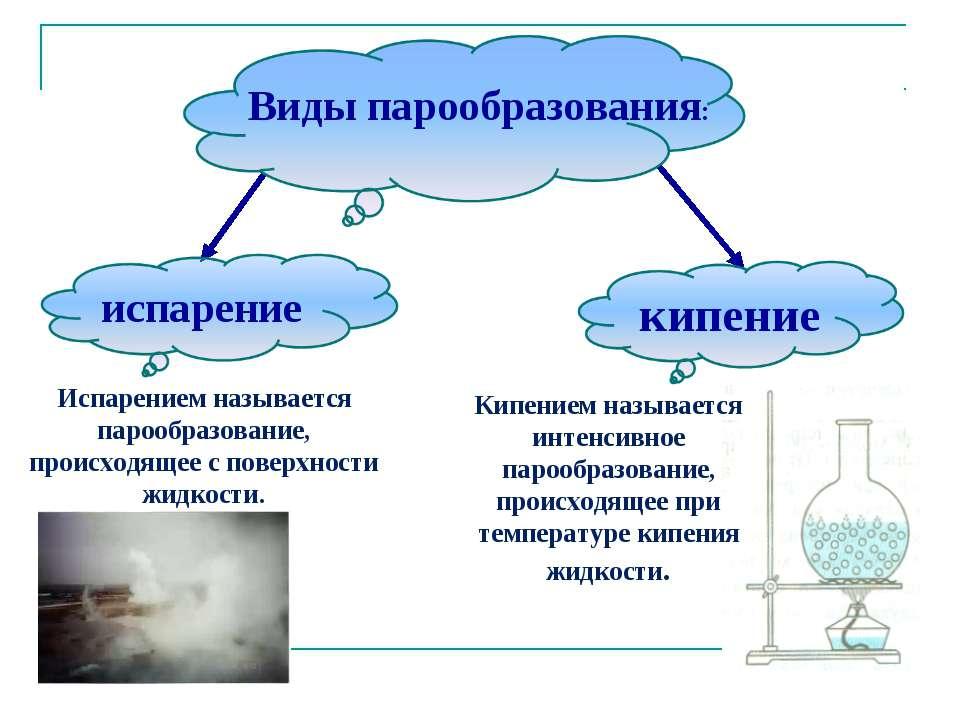 Испарением называется парообразование, происходящее с поверхности жидкости. К...