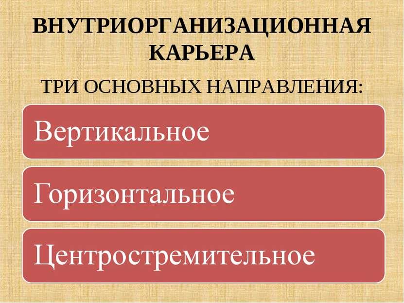 ВНУТРИОРГАНИЗАЦИОННАЯ КАРЬЕРА ТРИ ОСНОВНЫХ НАПРАВЛЕНИЯ: