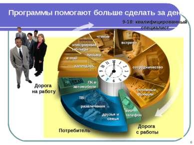 * Программы помогают больше сделать за день 9-18: квалифицированный специалис...