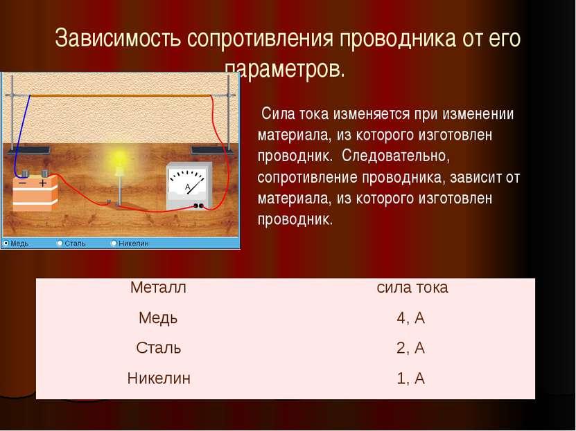 Зависимость сопротивления проводника от его параметров. Сила тока изменяется ...