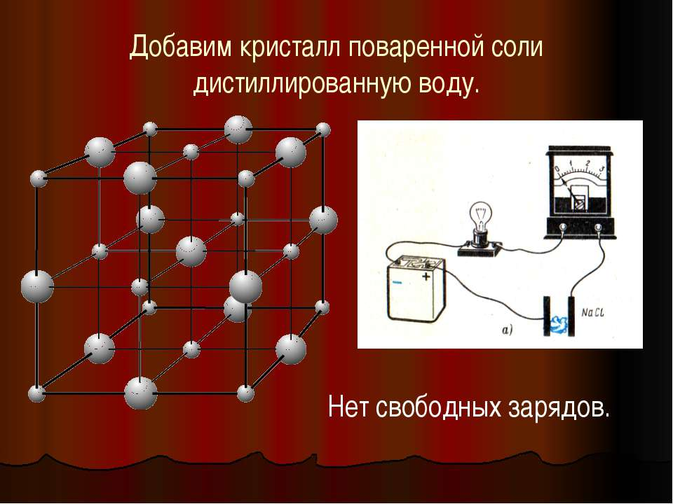 Добавим кристалл поваренной соли дистиллированную воду. Нет свободных зарядов.