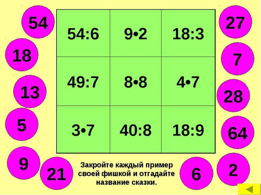 54:6 9•2 18:3 49:7 8•8 4•7 3•7 40:8 18:9 7 6 28 2 21 5 64 18 9 13 54 27 Закро...