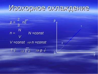 Изохорное охлаждение T p 2 1 0 N =const n =const p V =const T E n = N V p = 2...