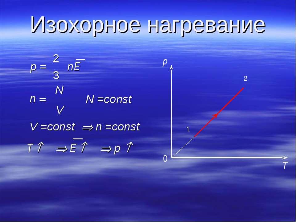 Изохорное нагревание T p 1 2 0 N =const n =const p V =const T E n = N V p = 2...
