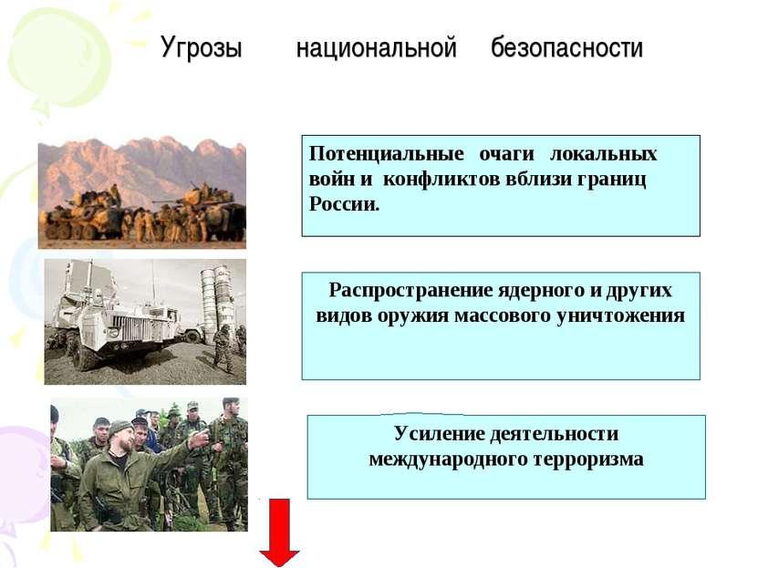 Угрозы национальной безопасности Потенциальные очаги локальных войн и конфлик...
