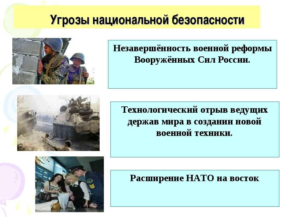 Угрозы национальной безопасности Незавершённость военной реформы Вооружённых ...