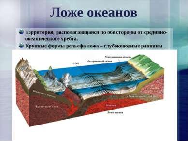 Ложе океанов Территория, располагающаяся по обе стороны от срединно-океаничес...