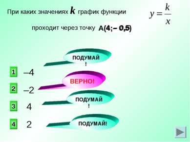– 0,5 4 А(4;– 0,5) –2 2 1 3 4 При каких значениях k график функции проходит ч...
