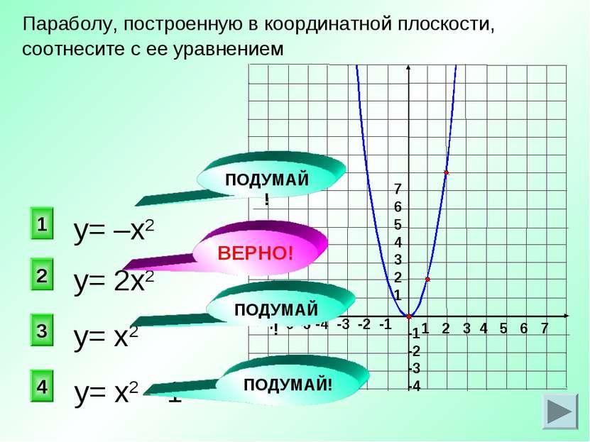 у= 2х2 2 1 3 4 Параболу, построенную в координатной плоскости, соотнесите с е...