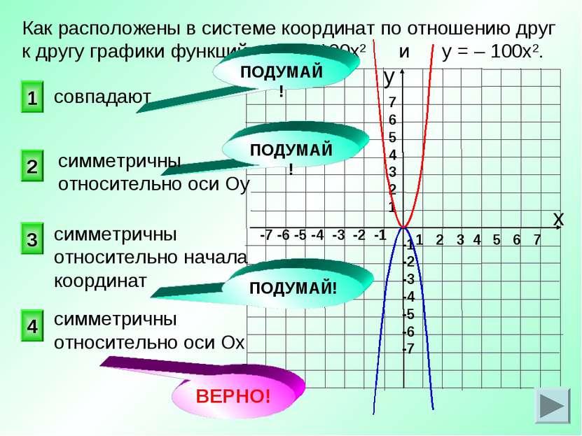 ВЕРНО! 4 2 1 3 Как расположены в системе координат по отношению друг к другу ...