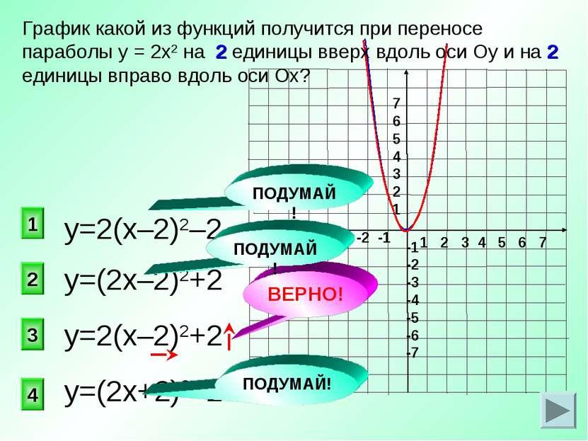 у=(2х–2)2+2 3 2 1 4 График какой из функций получится при переносе параболы у...