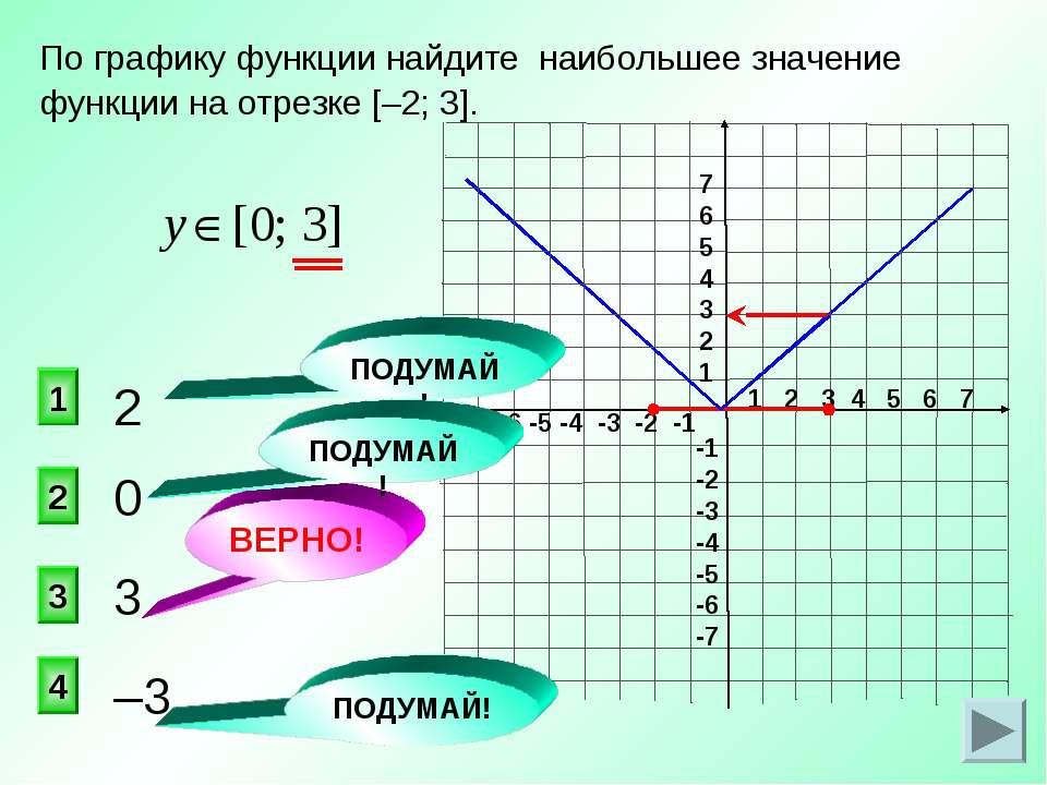 1 2 3 4 5 6 7 -7 -6 -5 -4 -3 -2 -1 7 6 5 4 3 2 1 -1 -2 -3 -4 -5 -6 -7 0 3 2 1...