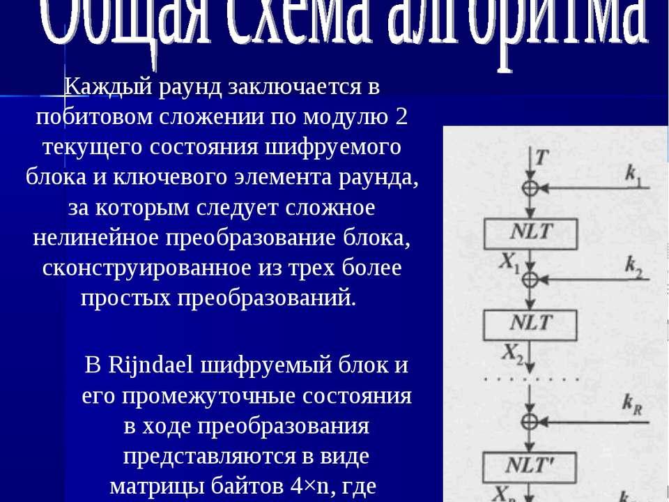 Каждый раунд заключается в побитовом сложении по модулю 2 текущего состояния ...