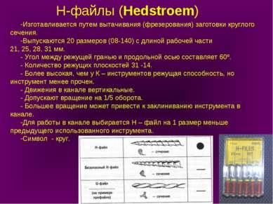 Н-файлы (Hedstroеm) Изготавливается путем вытачивания (фрезерования) заготовк...