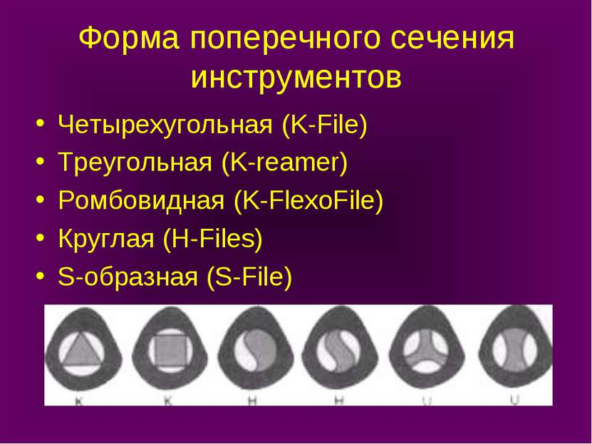 Форма поперечного сечения инструментов Четырехугольная (K-File) Треугольная (...
