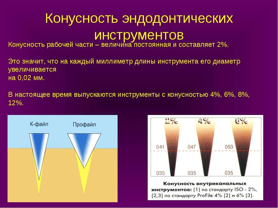 Конусность эндодонтических инструментов Конусность рабочей части – величина п...