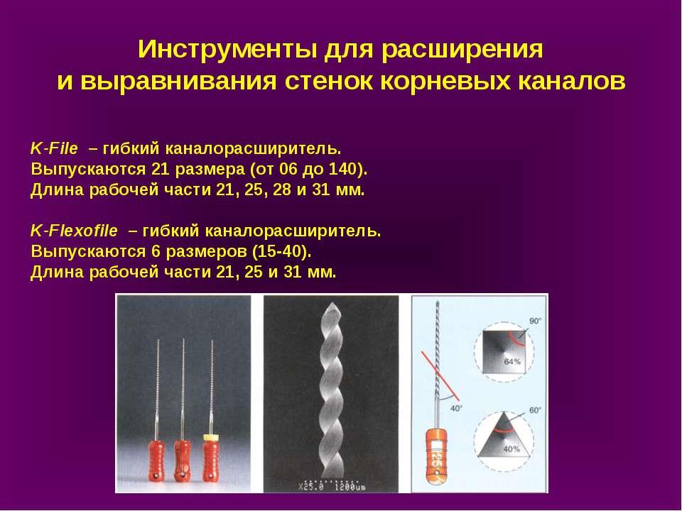 Инструменты для расширения и выравнивания стенок корневых каналов K-File – ги...