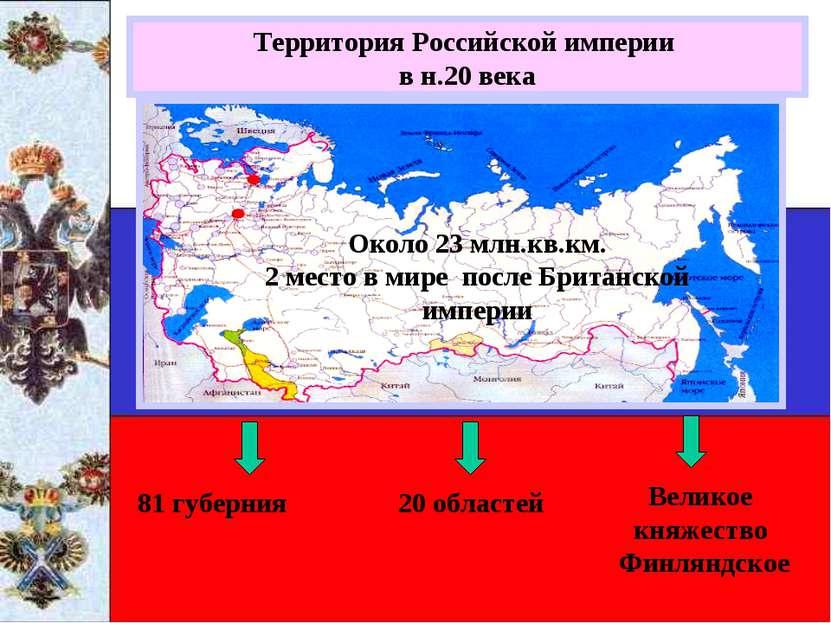 Территория Российской империи в н.20 века Около 23 млн.кв.км. 2 место в мире ...