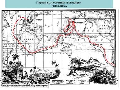 Первая кругосветная экспедиция (1803-1806) Результаты экспедиции: Открытие ос...