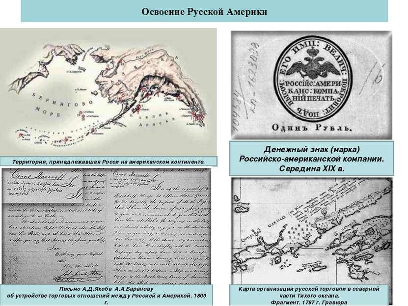 Территория, принадлежавшая Росси на американском континенте. Освоение Русской...