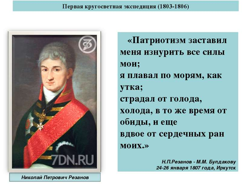 Первая кругосветная экспедиция (1803-1806) Николай Петрович Резанов «Патриоти...