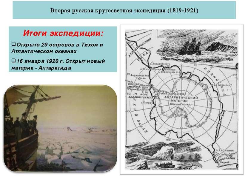 Вторая русская кругосветная экспедиция (1819-1921) Итоги экспедиции: Открыто ...