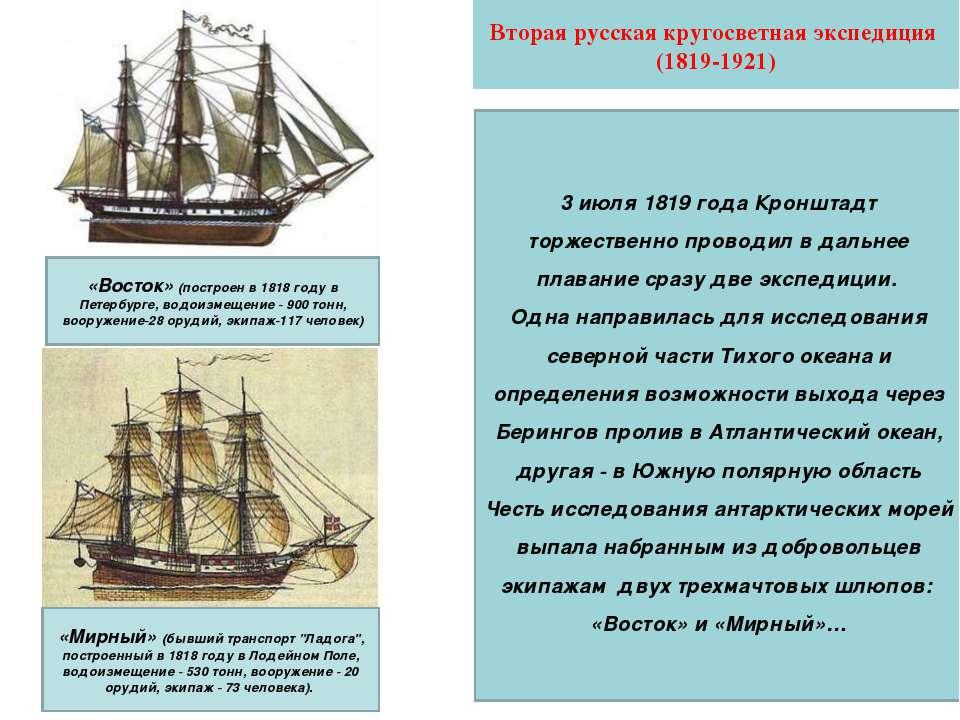 Вторая русская кругосветная экспедиция (1819-1921) 3 июля 1819 года Кронштадт...