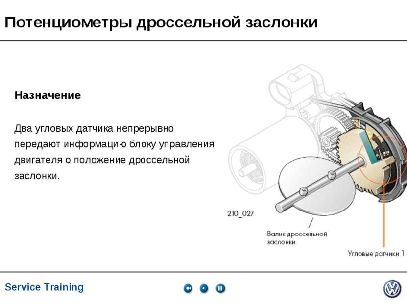 Service Training, VK-21, 05.2005 Потенциометры дроссельной заслонки Назначени...