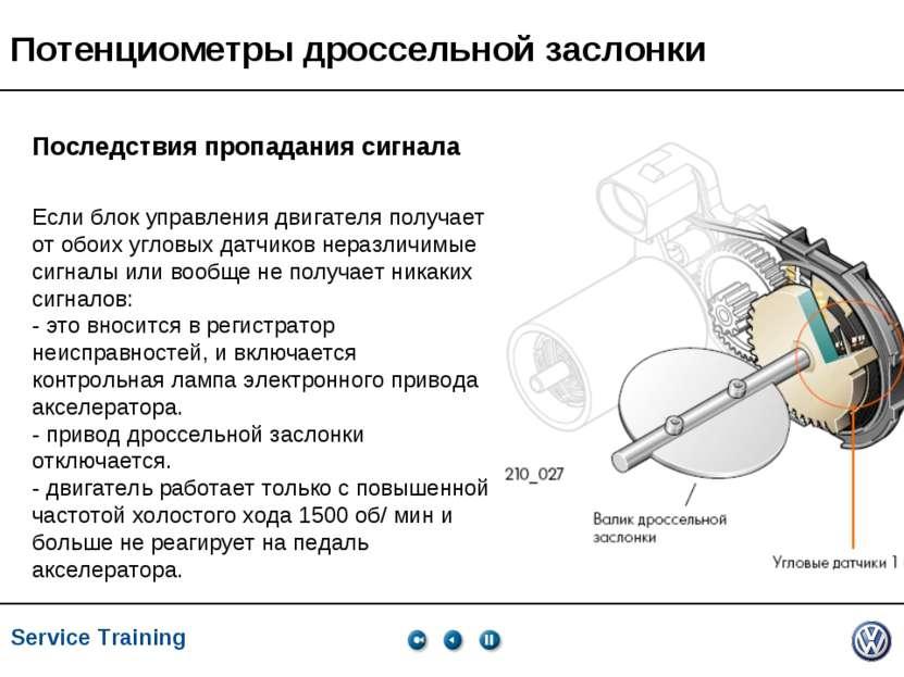 Service Training, VK-21, 05.2005 Потенциометры дроссельной заслонки Последств...