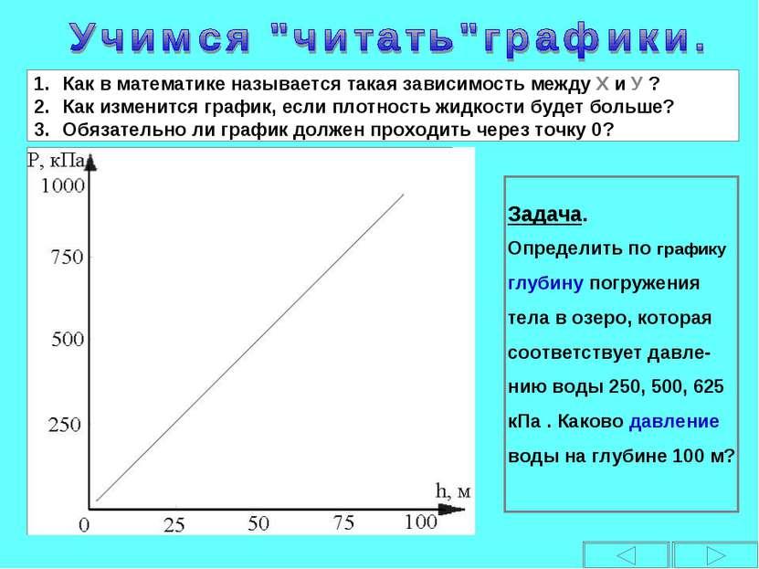 Как в математике называется такая зависимость между Х и У ? Как изменится гра...