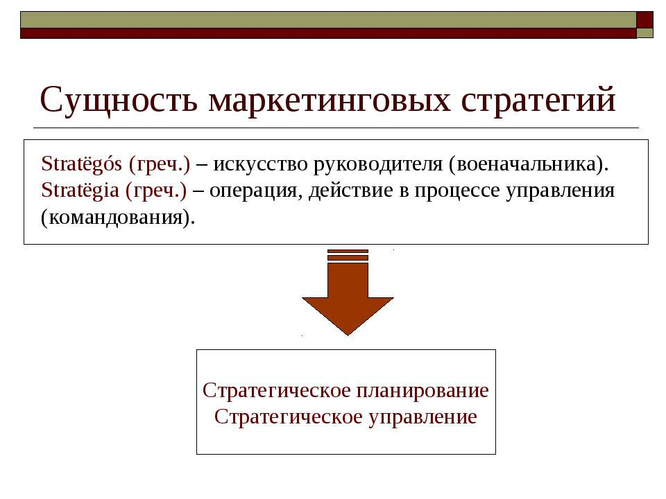 Сущность маркетинговых стратегий Stratëgós (греч.) – искусство руководителя (...