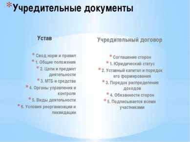 Устав Свод норм и правил 1. Общие положения 2. Цели и предмет деятельности 3....