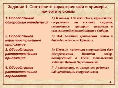 Задание 1. Соотнесите характеристики и примеры, начертите схемы * 1. Обособле...