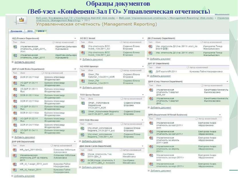 Образцы документов (Веб-узел «Конференц-Зал ГО» Управленческая отчетность)
