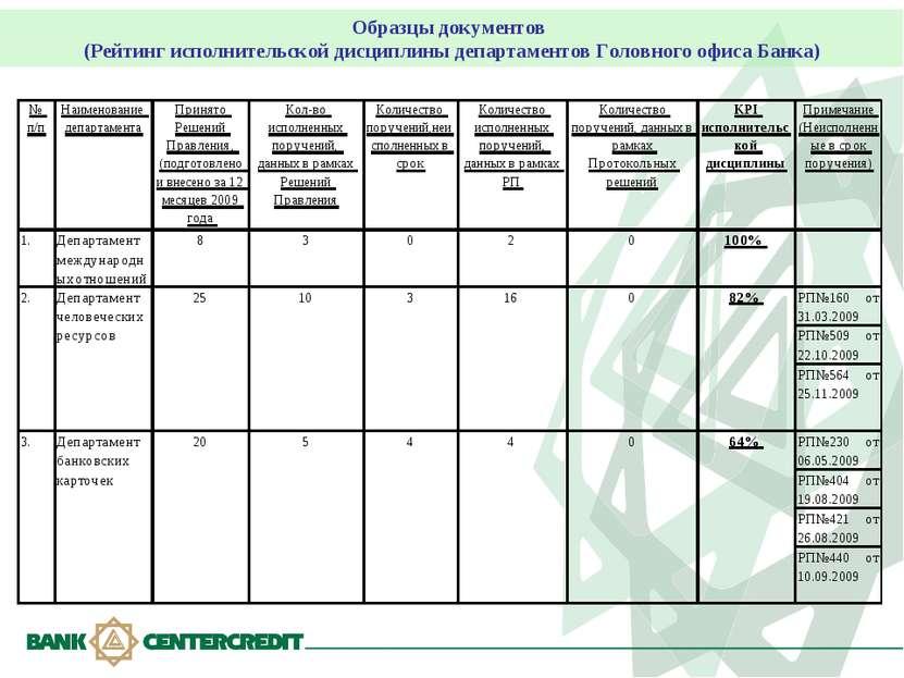 Образцы документов (Рейтинг исполнительской дисциплины департаментов Головног...