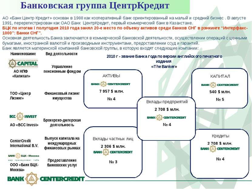Банковская группа ЦентрКредит АО «Банк Центр Кредит» основан в 1988 как коопе...