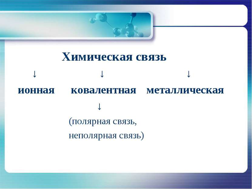 Химическая связь ↓ ↓ ↓ ионная ковалентная металлическая ↓ (полярная связь, не...