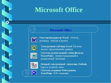 Microsoft Office Текстовой редактор Word. Отчеты, договора, письма и прочее Э...
